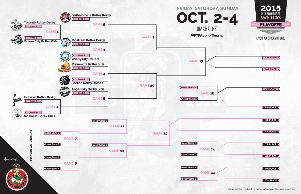 2015 WFTDA Playoff Bracket Omaha