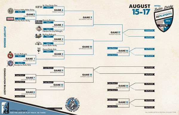 Division 2 Tournament
